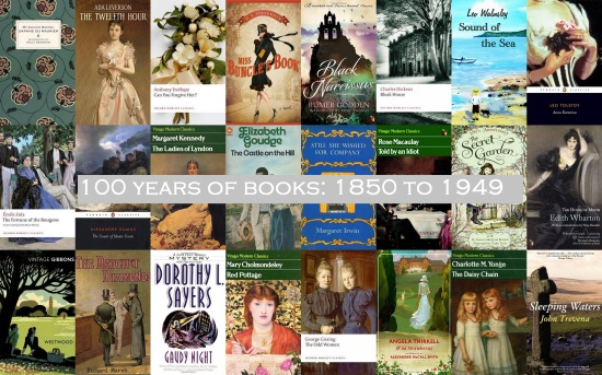 100 Years of Books
